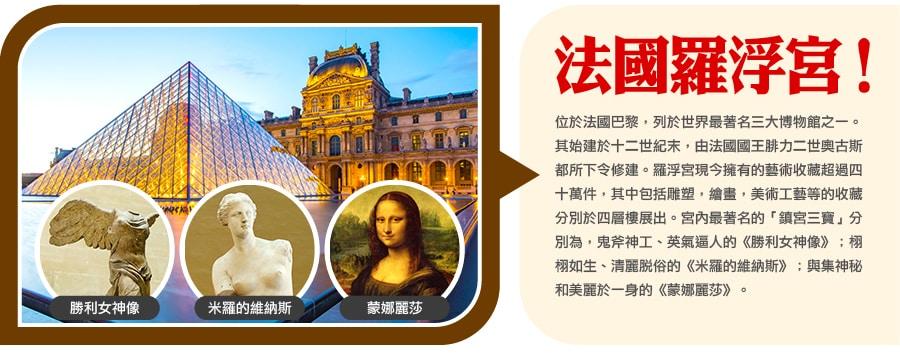 世界2大博物館 法國羅浮宮